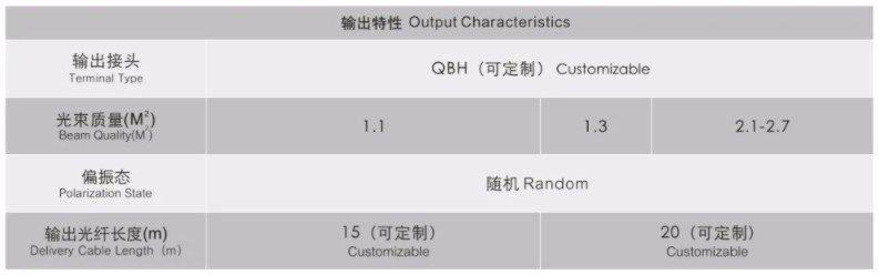Raycus Laser Cutting Source Rfl-C1500 details